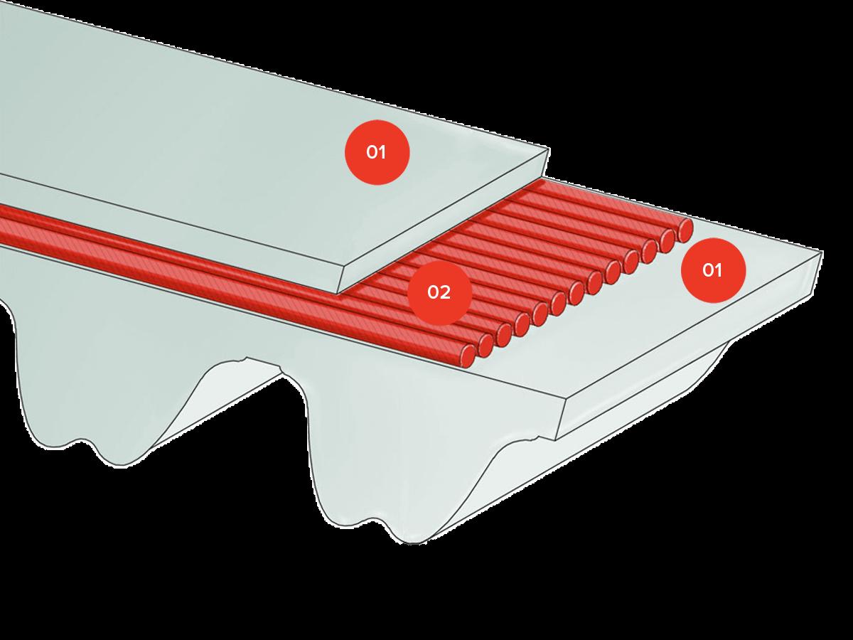 Timing belts Polyurethane open end MEGALINEAR