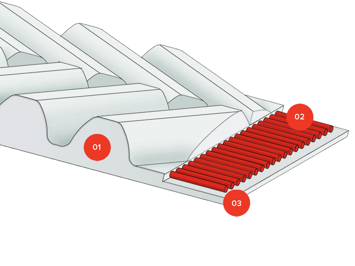 Timing belts Polyurethane open end MEGALINEAR QST